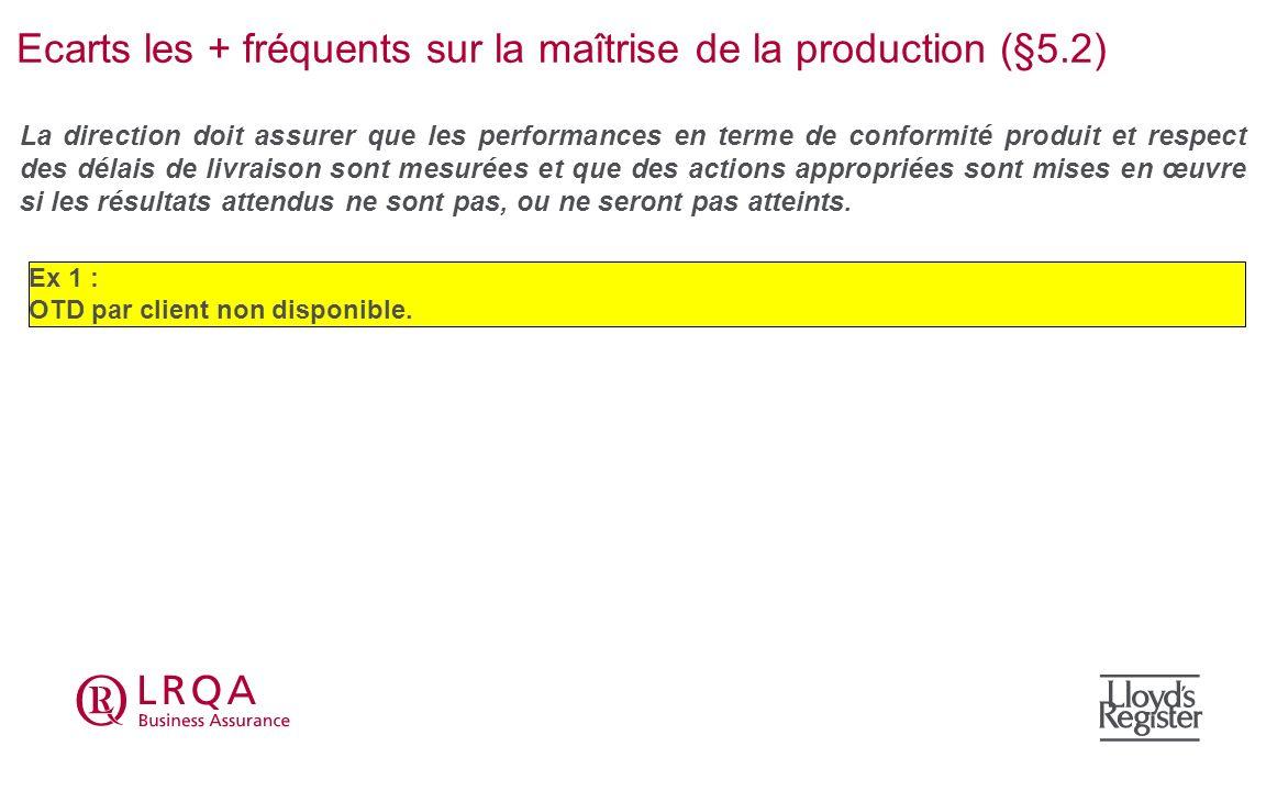 Ecarts les + fréquents sur la maîtrise de la production (§5.2)