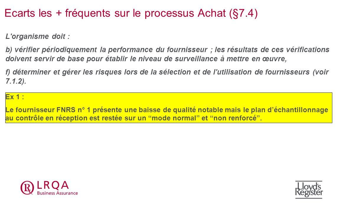 Ecarts les + fréquents sur le processus Achat (§7.4)