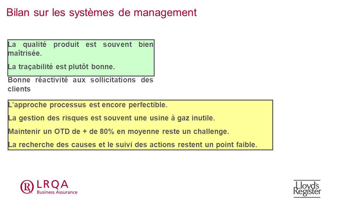 Bilan sur les systèmes de management