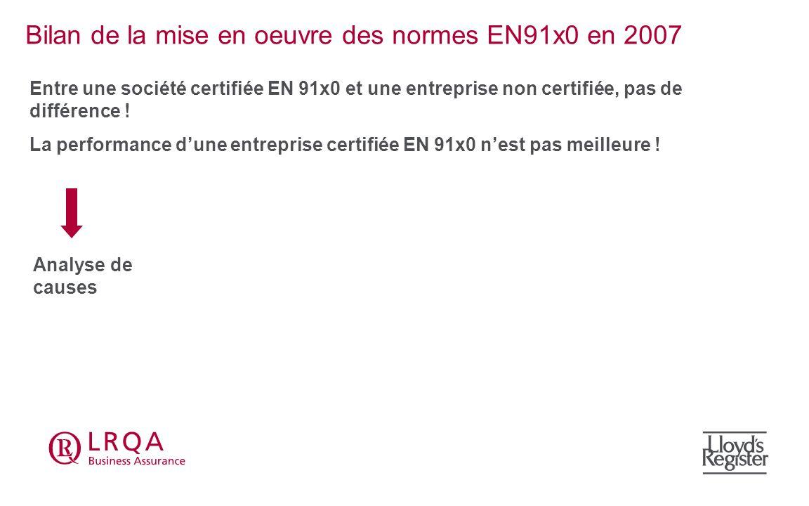 Bilan de la mise en oeuvre des normes EN91x0 en 2007