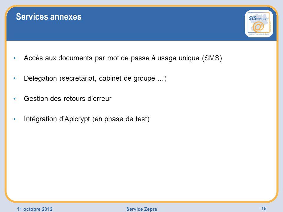 Services annexes Accès aux documents par mot de passe à usage unique (SMS) Délégation (secrétariat, cabinet de groupe,…)