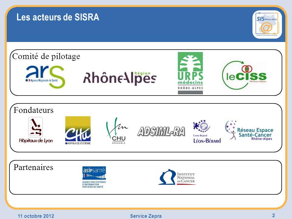 ADSIML-RA Les acteurs de SISRA Comité de pilotage Fondateurs