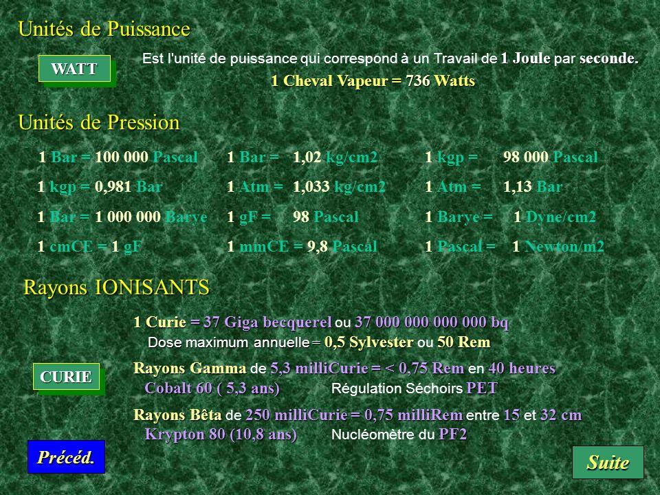 Unités de Puissance Unités de Pression Rayons IONISANTS Suite Précéd.