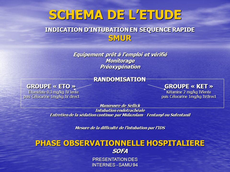 SCHEMA DE L'ETUDE SMUR PHASE OBSERVATIONNELLE HOSPITALIERE