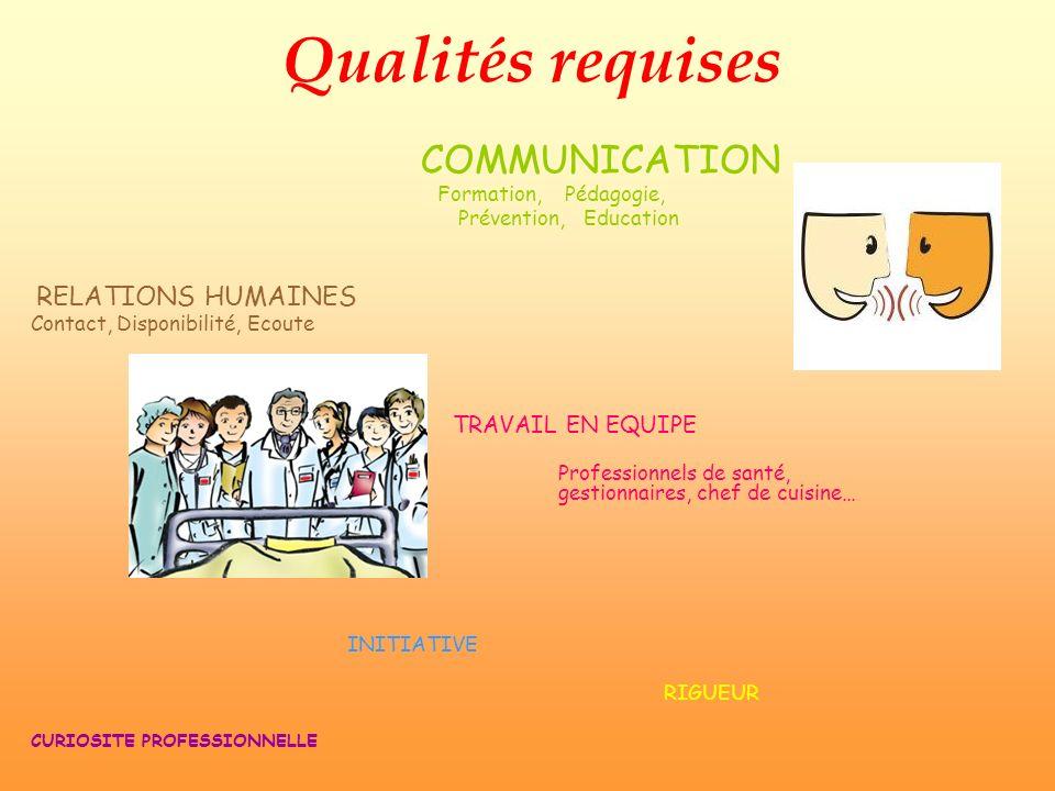 COMMUNICATION Qualités requises Formation, Pédagogie,