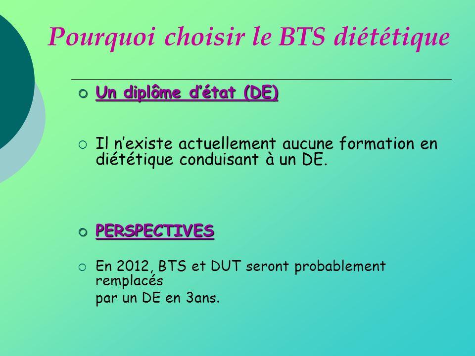 Pourquoi choisir le BTS diététique