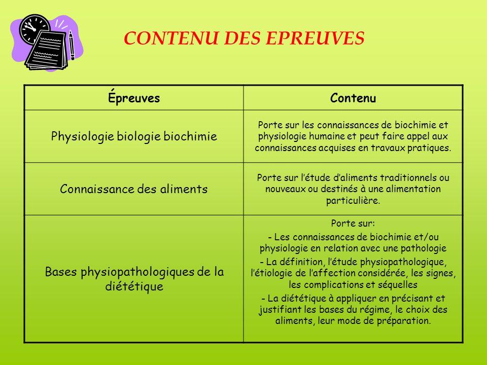 CONTENU DES EPREUVES Épreuves Contenu Physiologie biologie biochimie
