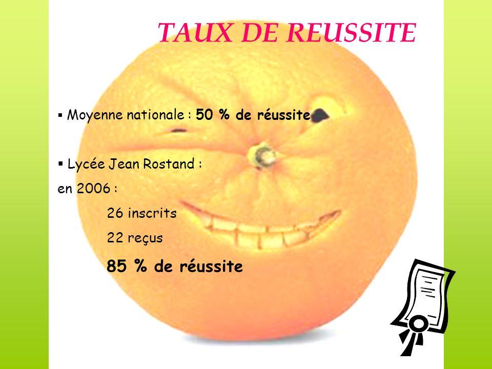 TAUX DE REUSSITE Lycée Jean Rostand : en 2006 : 26 inscrits 22 reçus