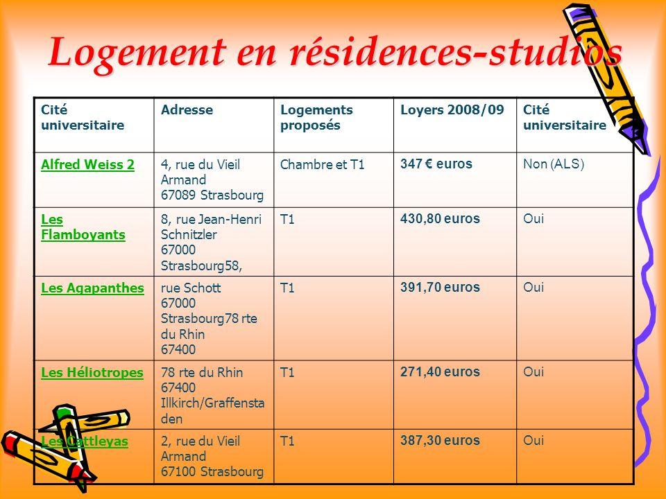 Logement en résidences-studios