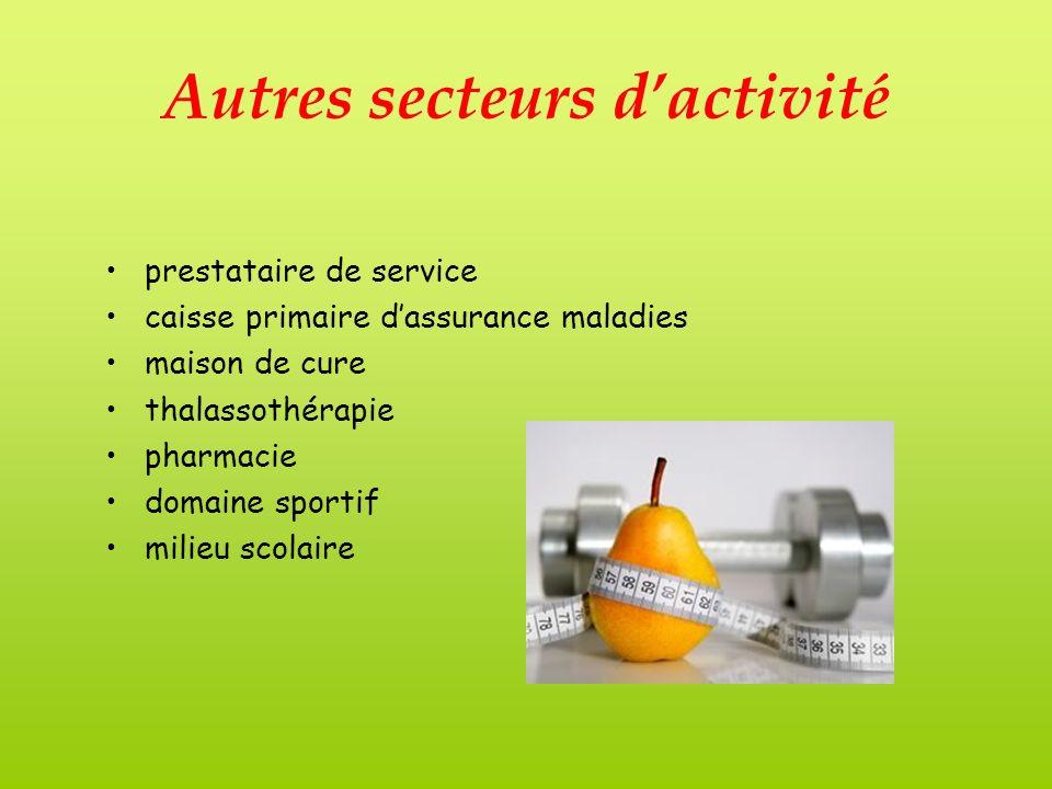 Autres secteurs d'activité