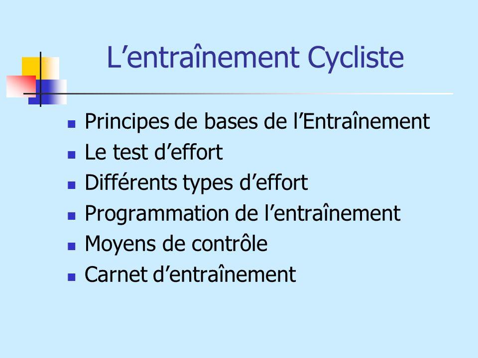 L'entraînement Cycliste