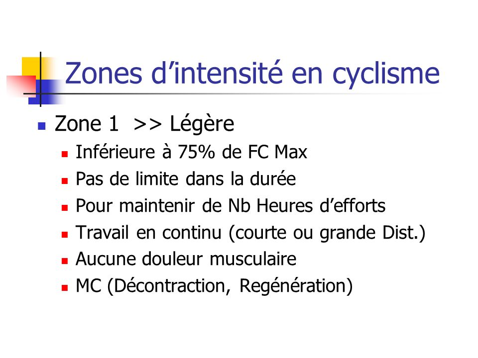 Zones d'intensité en cyclisme