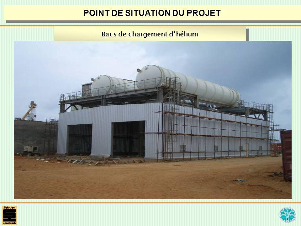 POINT DE SITUATION DU PROJET Bacs de chargement d'hélium