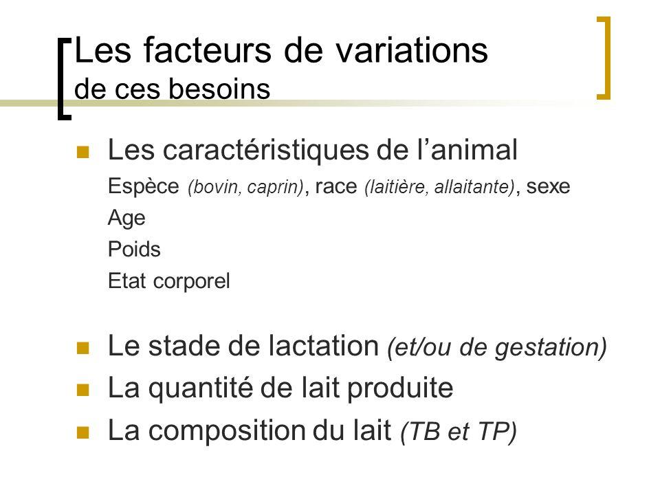 Les facteurs de variations de ces besoins