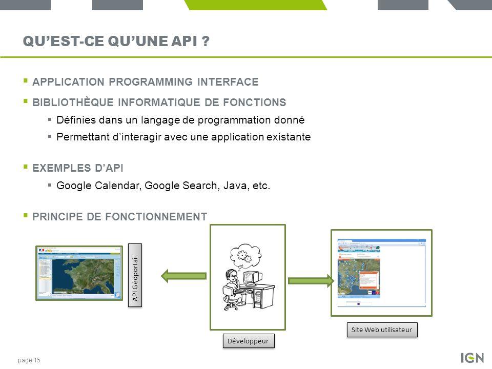 Qu'est-ce qu'une API Application Programming interface