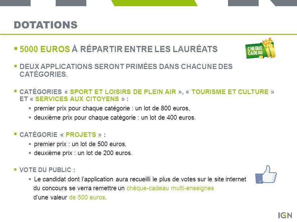 dotations 5000 euros à répartir entre les lauréats