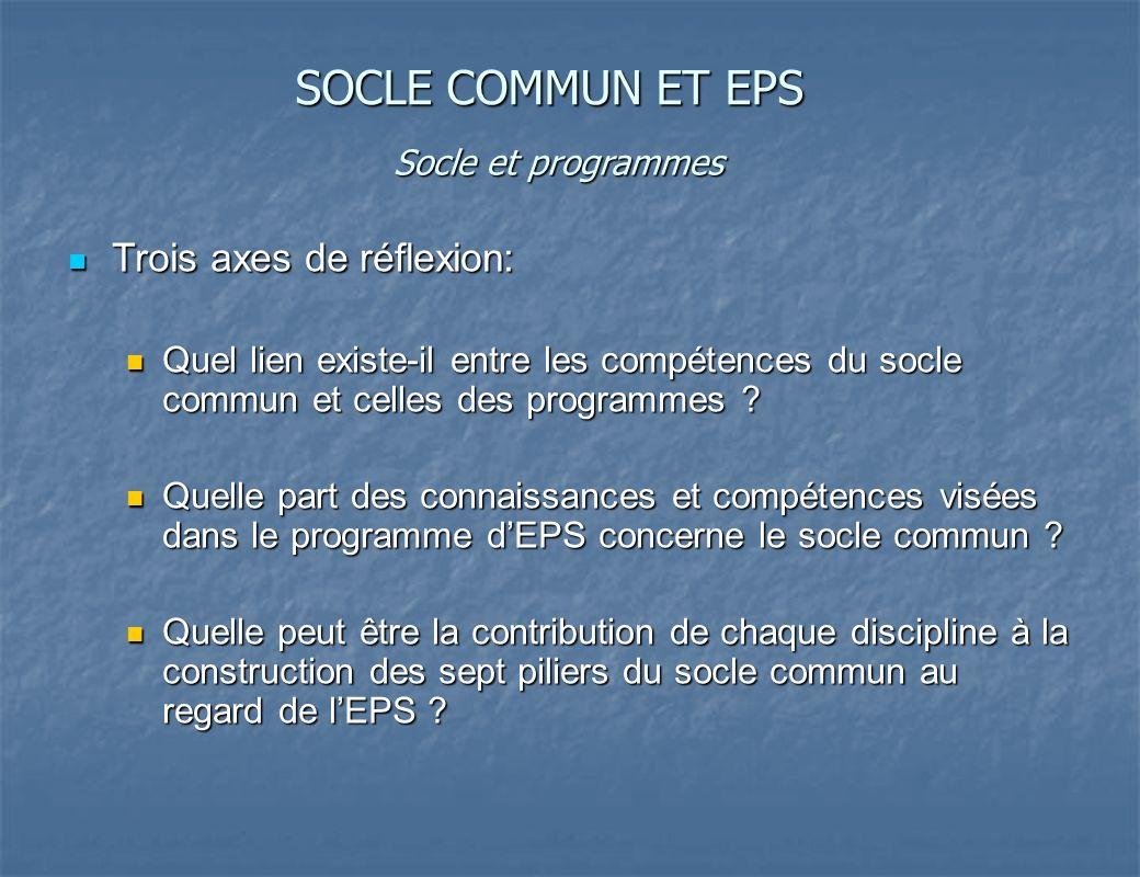SOCLE COMMUN ET EPS Trois axes de réflexion: