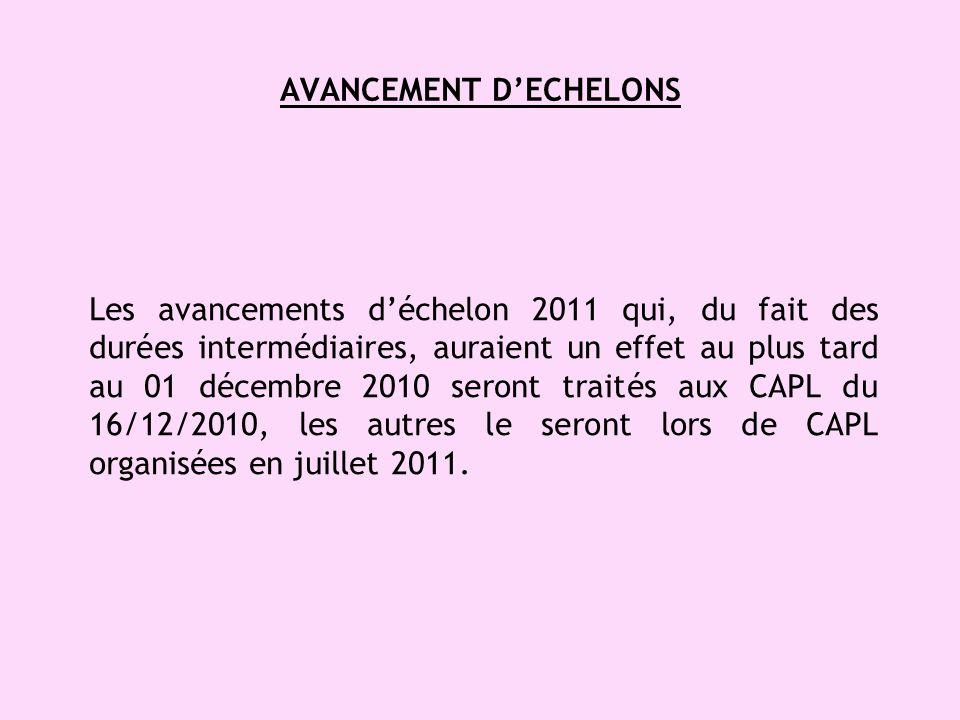 AVANCEMENT D'ECHELONS