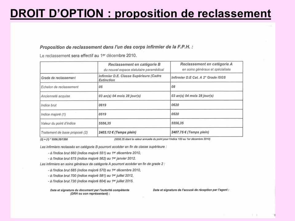 DROIT D'OPTION : proposition de reclassement