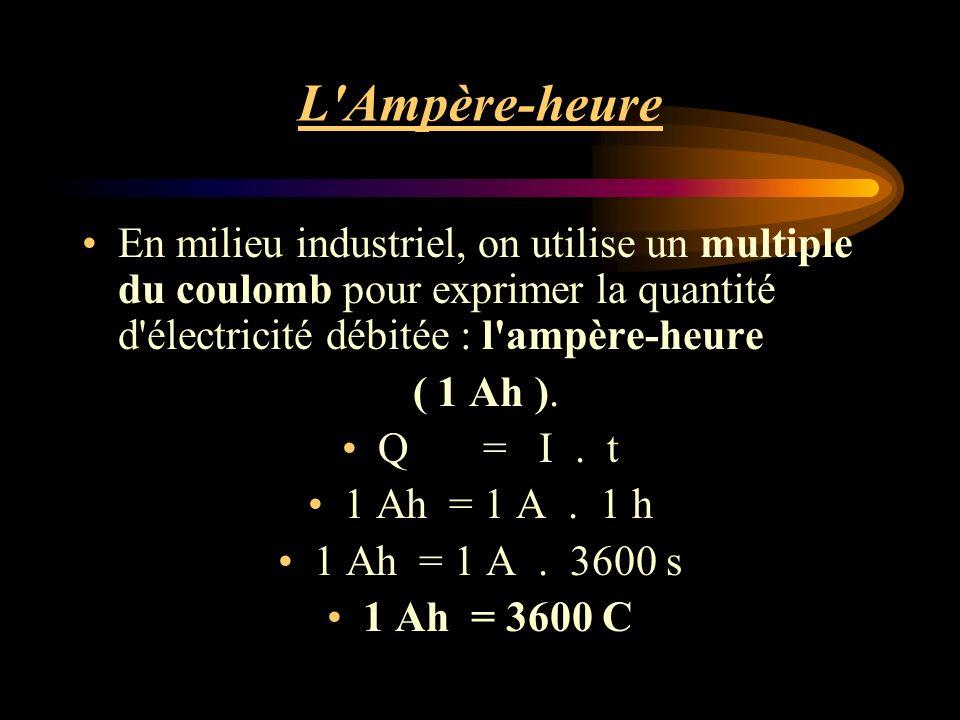 L Ampère-heure En milieu industriel, on utilise un multiple du coulomb pour exprimer la quantité d électricité débitée : l ampère-heure.