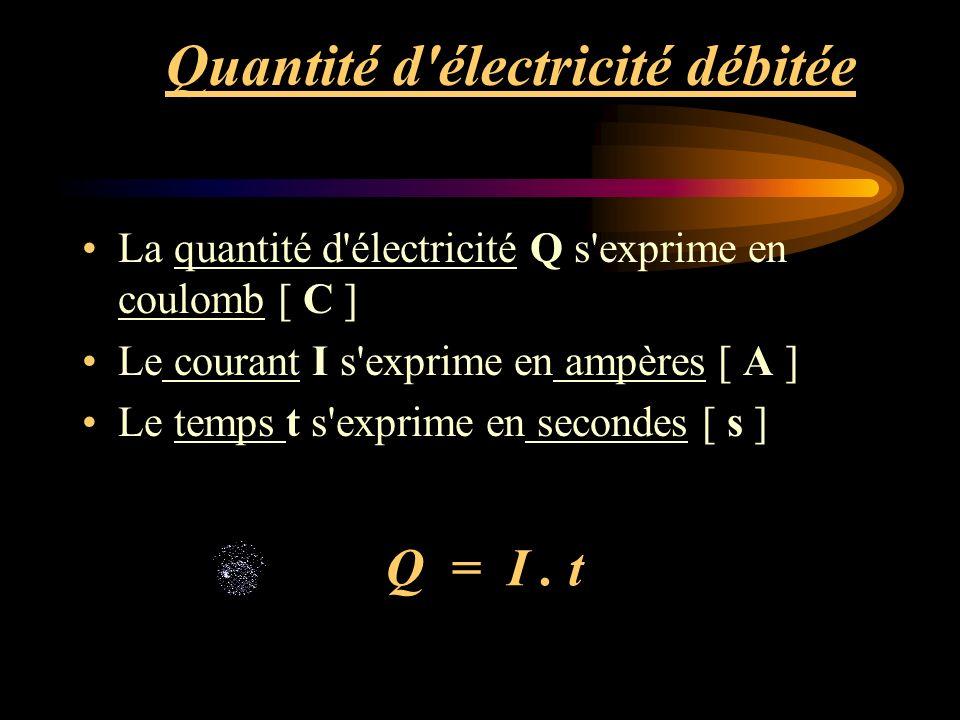 Quantité d électricité débitée