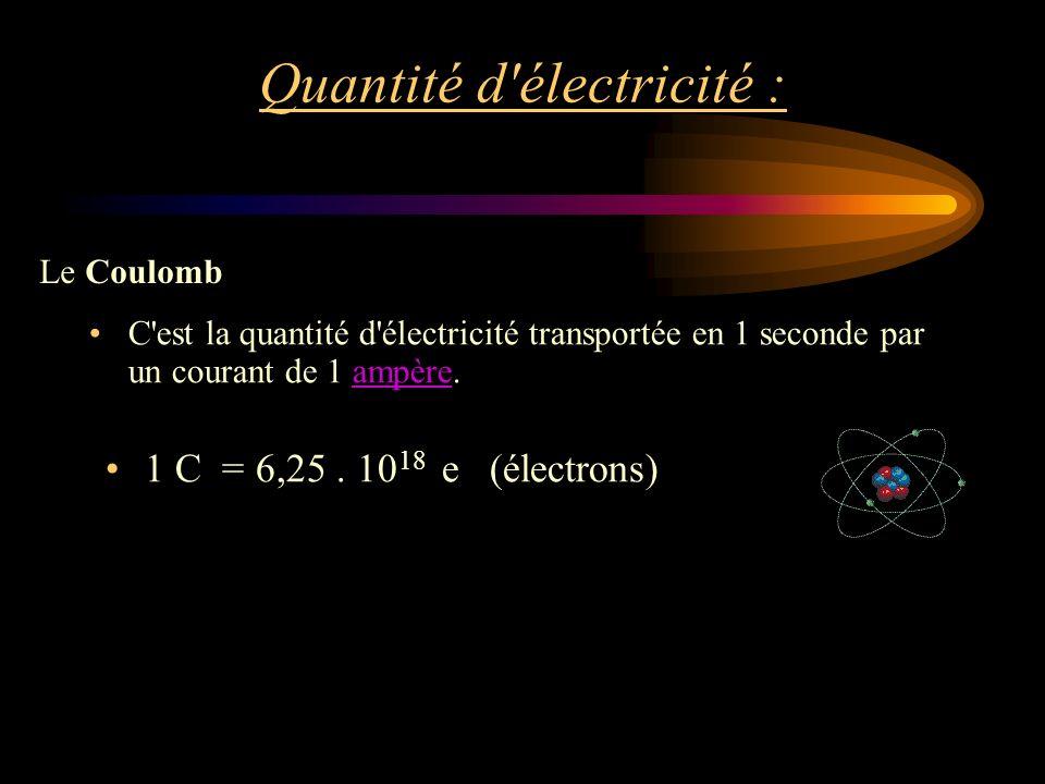 Quantité d électricité :