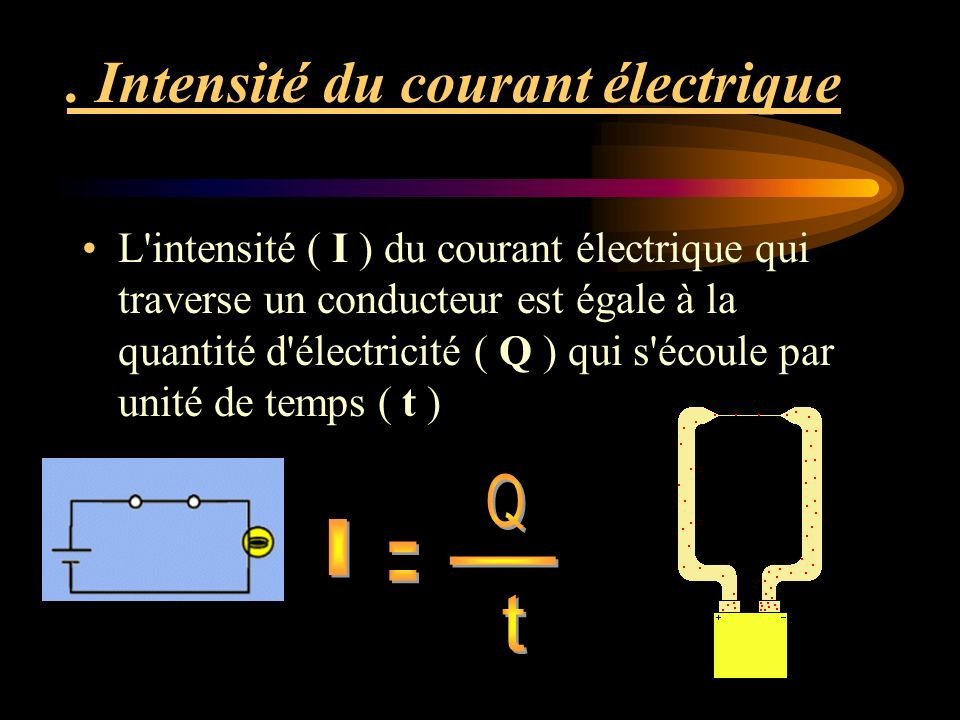 . Intensité du courant électrique