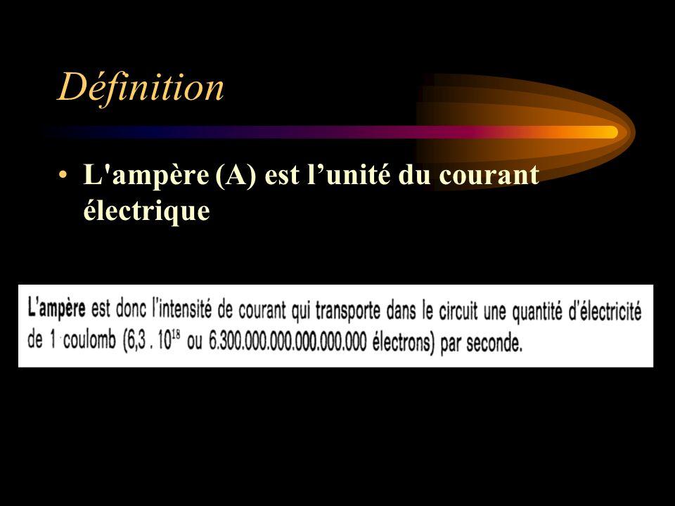 Définition L ampère (A) est l'unité du courant électrique