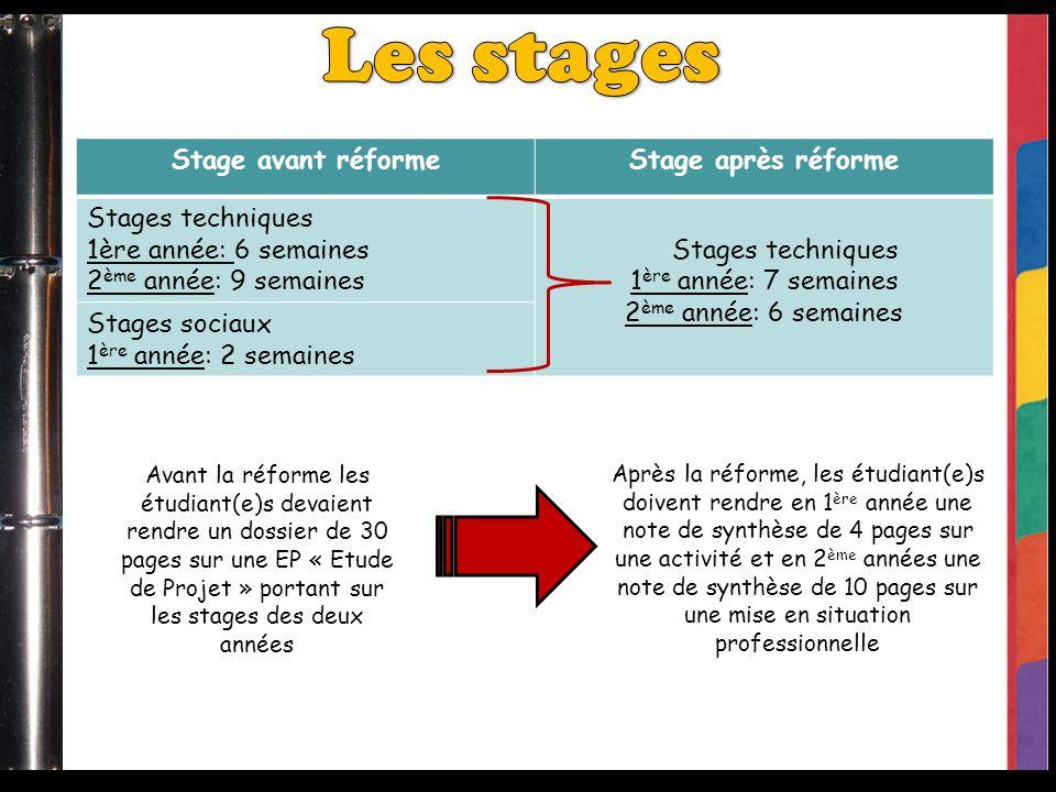 Les stages Stage avant réforme Stage après réforme Stages techniques