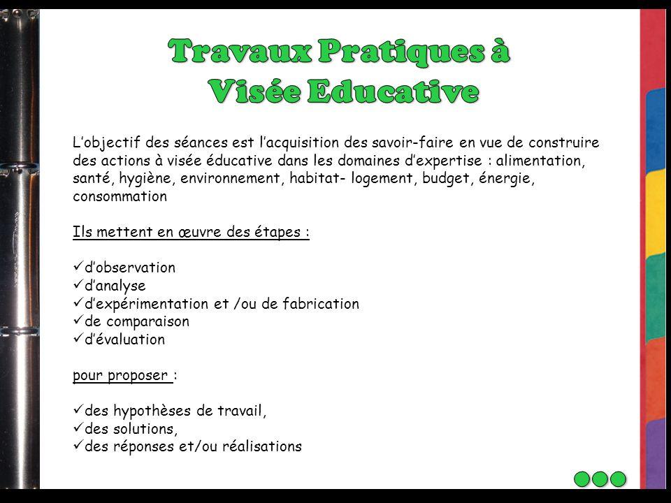 … Travaux Pratiques à Visée Educative