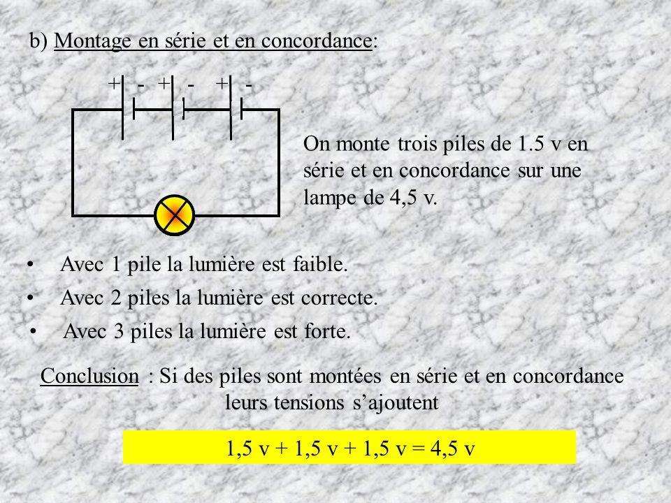 b) Montage en série et en concordance: