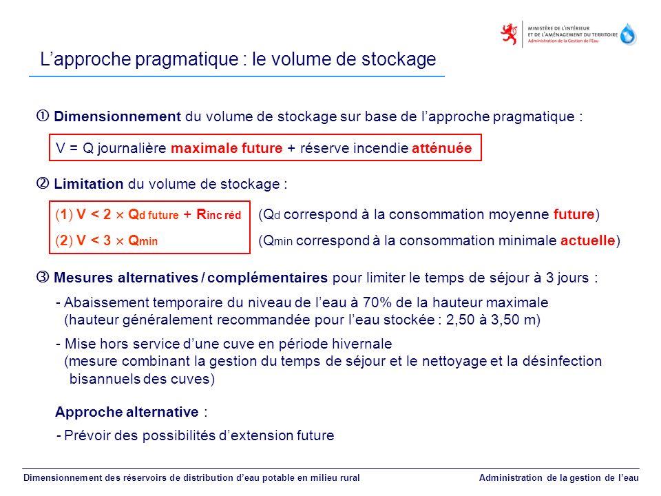 L'approche pragmatique : le volume de stockage