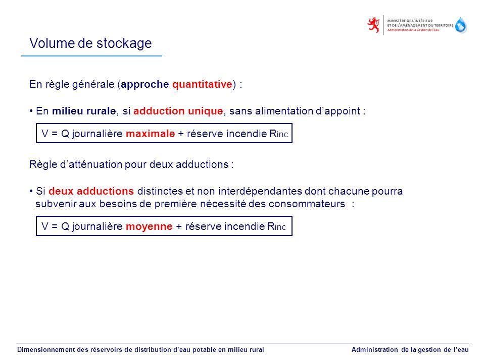 Volume de stockage En règle générale (approche quantitative) :