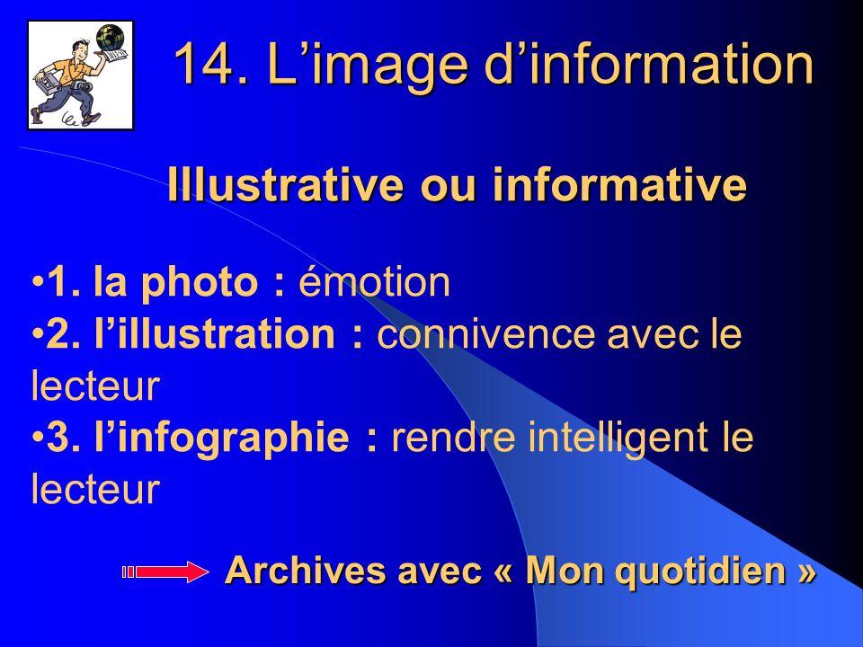 14. L'image d'information