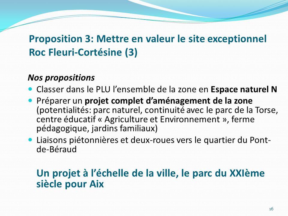 Un projet à l'échelle de la ville, le parc du XXIème siècle pour Aix