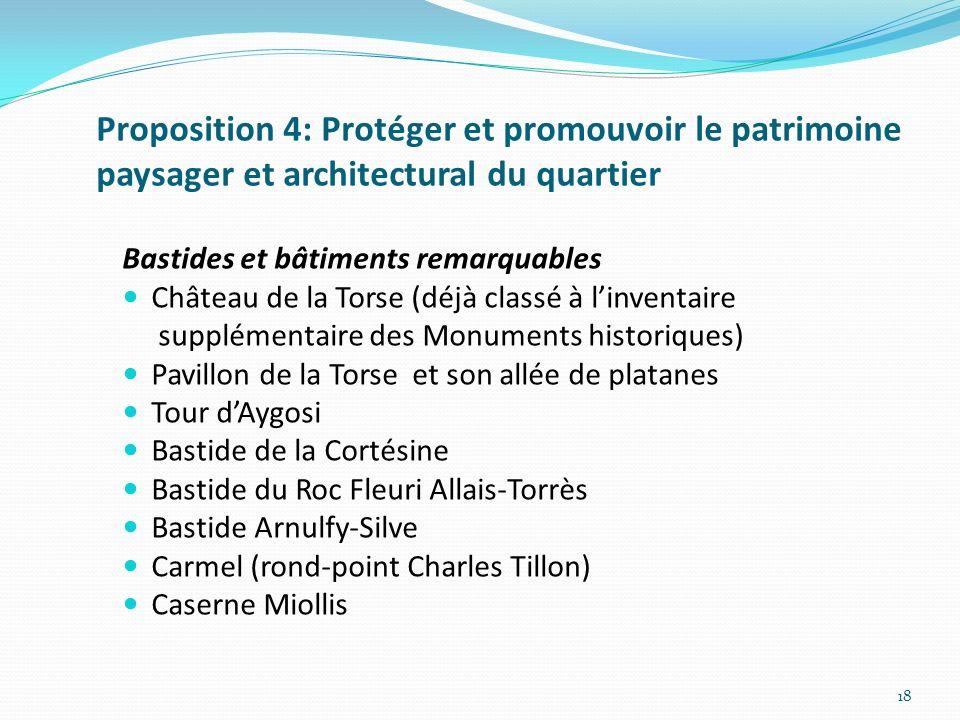 Proposition 4: Protéger et promouvoir le patrimoine paysager et architectural du quartier