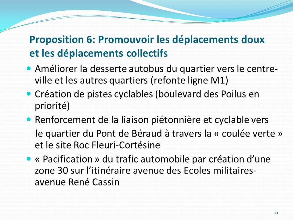 Proposition 6: Promouvoir les déplacements doux et les déplacements collectifs