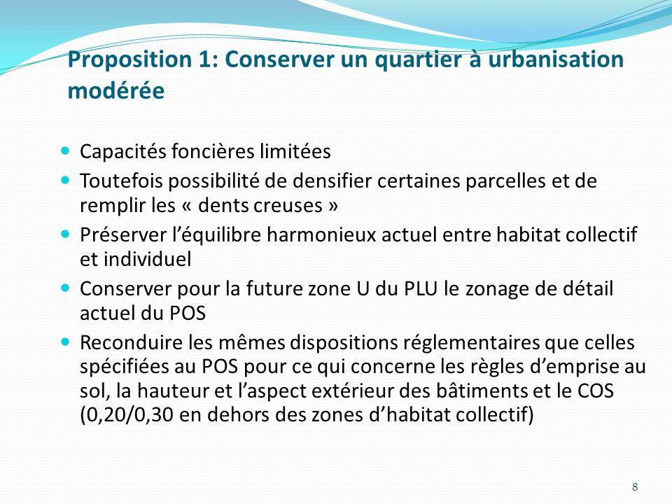 Proposition 1: Conserver un quartier à urbanisation modérée