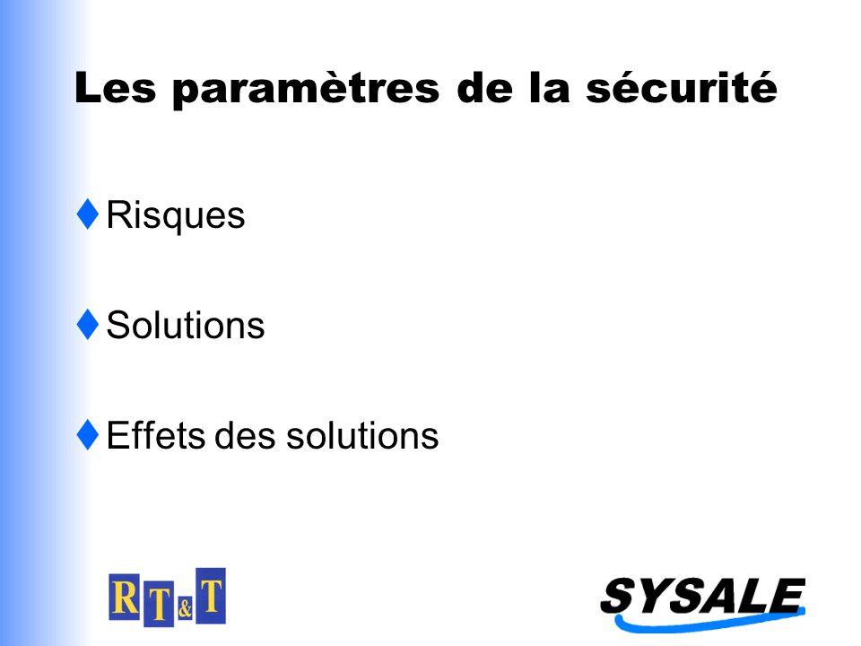 Les paramètres de la sécurité