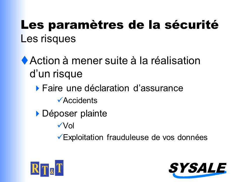 Les paramètres de la sécurité Les risques