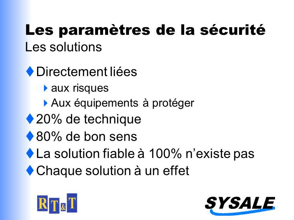 Les paramètres de la sécurité Les solutions