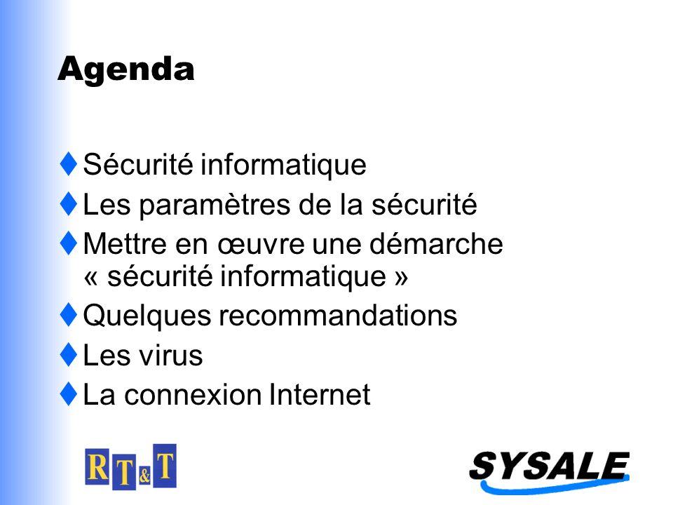 Agenda Sécurité informatique Les paramètres de la sécurité