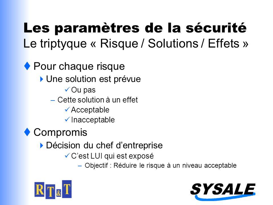 Les paramètres de la sécurité Le triptyque « Risque / Solutions / Effets »