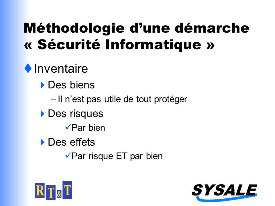 Méthodologie d'une démarche « Sécurité Informatique »
