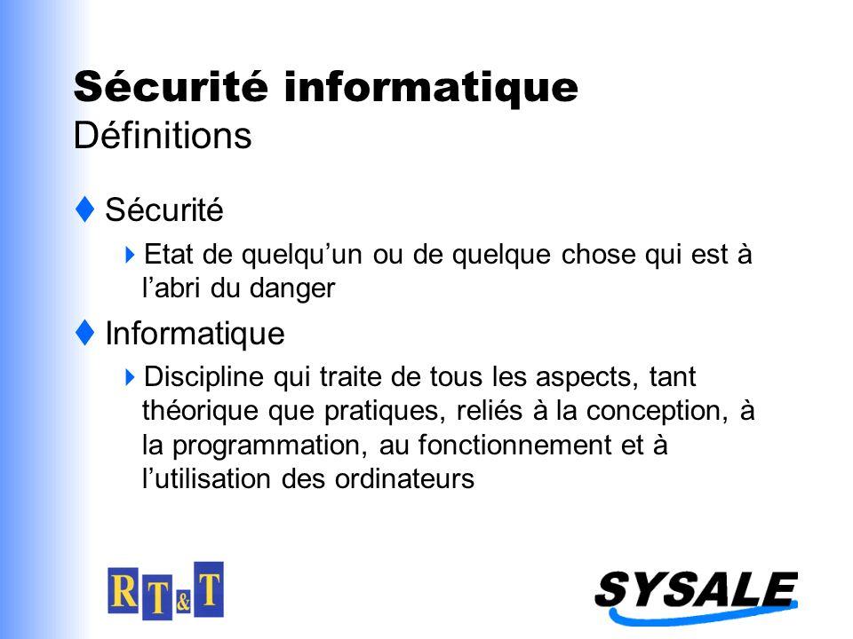 Sécurité informatique Définitions