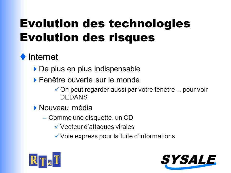 Evolution des technologies Evolution des risques