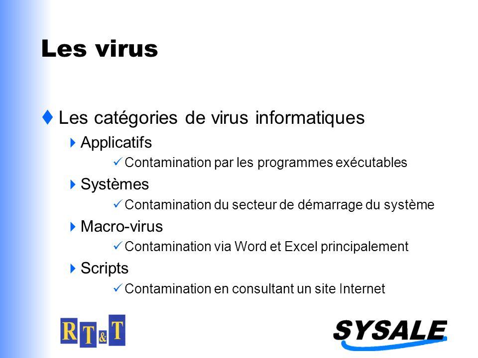 Les virus Les catégories de virus informatiques Applicatifs Systèmes
