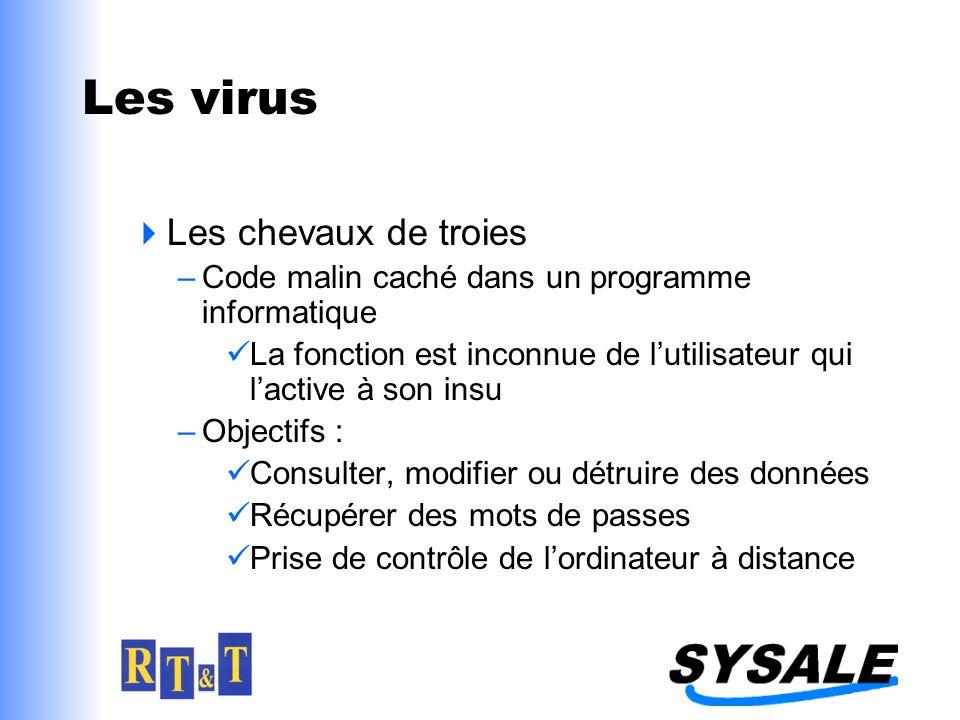 Les virus Les chevaux de troies