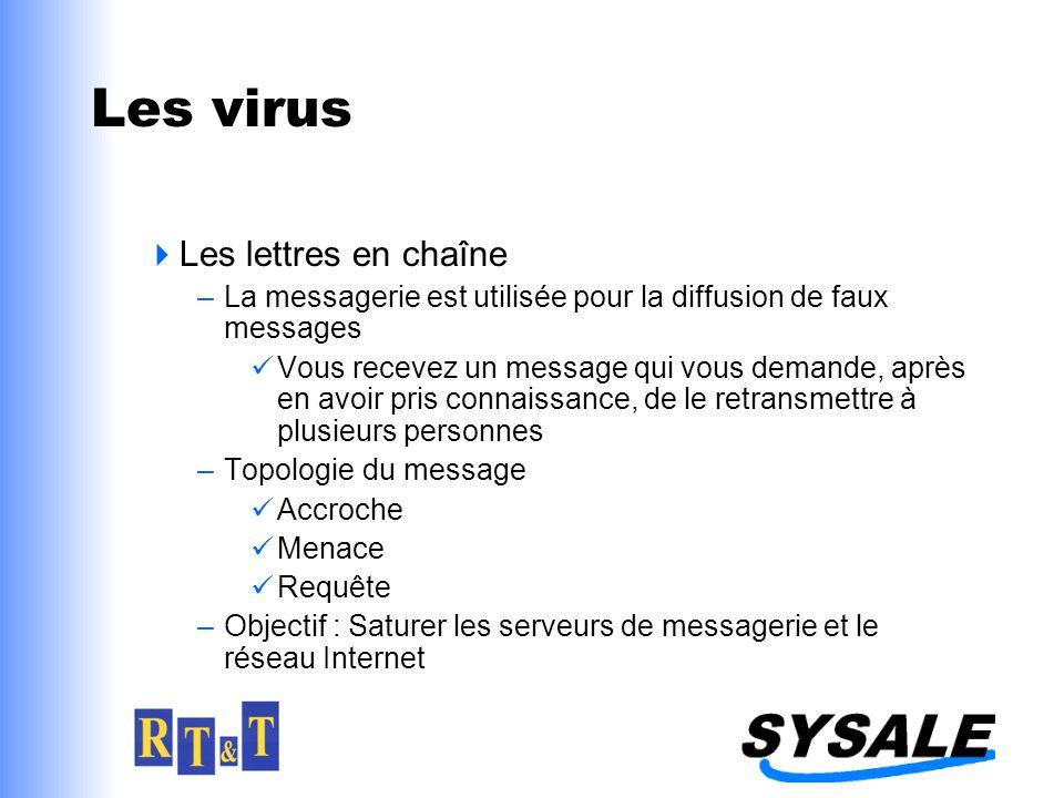 Les virus Les lettres en chaîne