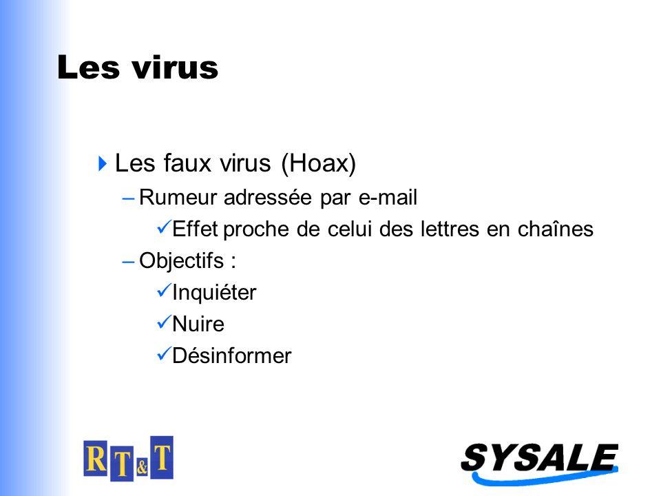 Les virus Les faux virus (Hoax) Rumeur adressée par e-mail